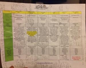A blogger's tasting sheet :)